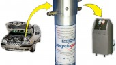 AirSepts Dual Automatic Recycle Guard Prevents A/C Service Equipment Downtime