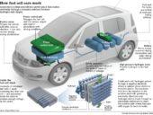 hydrogen-fuel-cell-diagram